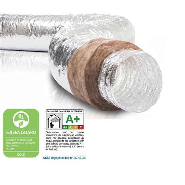 Gaine aluminium isolée